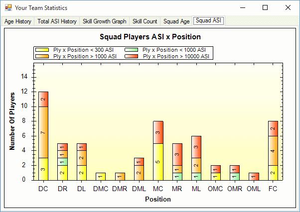 SquadStatistics